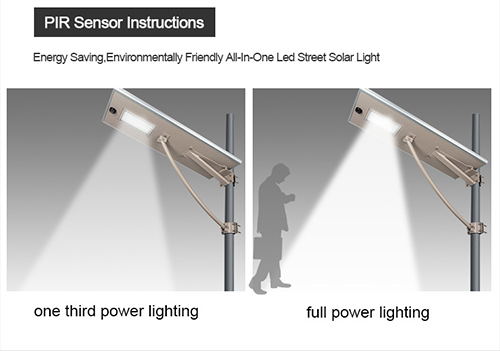 ALLTOP -High Lumen Ip66 Motion Sensor Outdoor Solar Led Street Light 60w Price-7