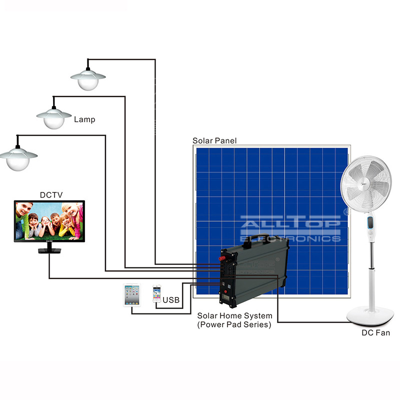 ALLTOP -12v solar lighting system | Solar LED Lighting System | ALLTOP-1