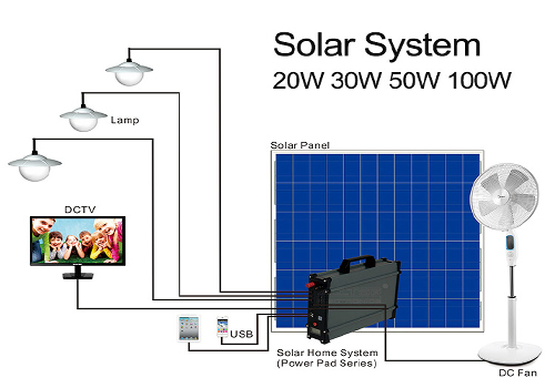 energy-saving solar dc home lighting system wholesale for outdoor lighting-5