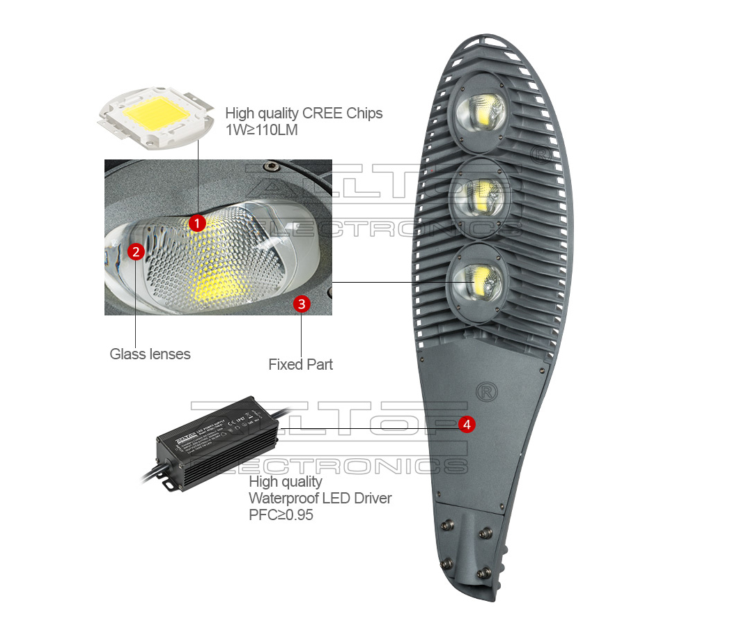 ALLTOP -Professional Led Street Light Smart Led Street Lights Supplier-8