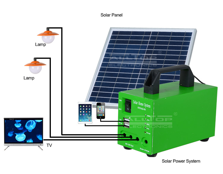 ALLTOP -Solar Lighting System Solar Energy Powered 10w Solar System-4