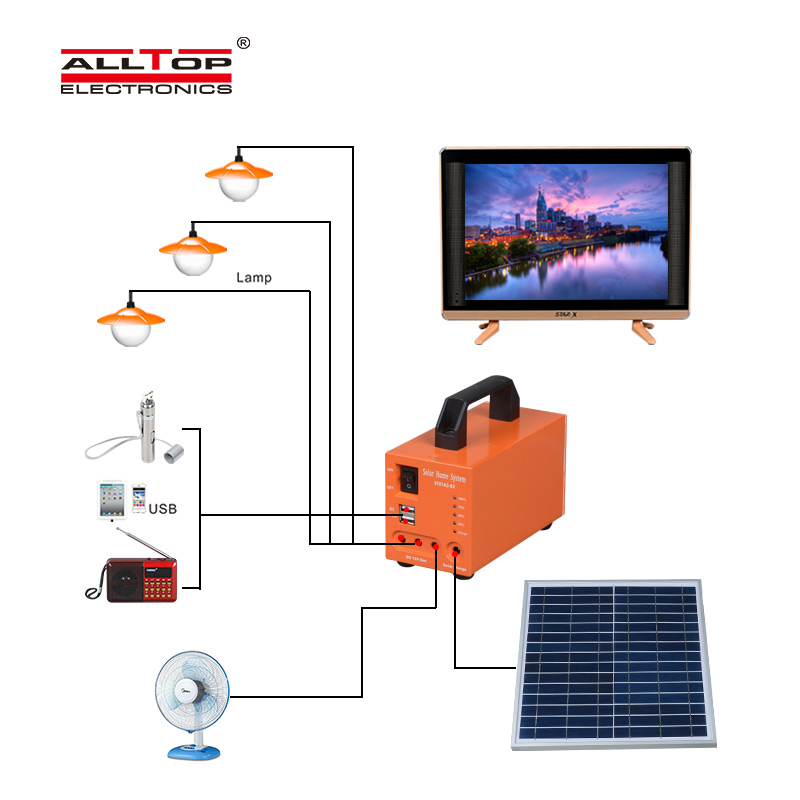 ALLTOP solar dc home lighting system directly sale for battery backup-1