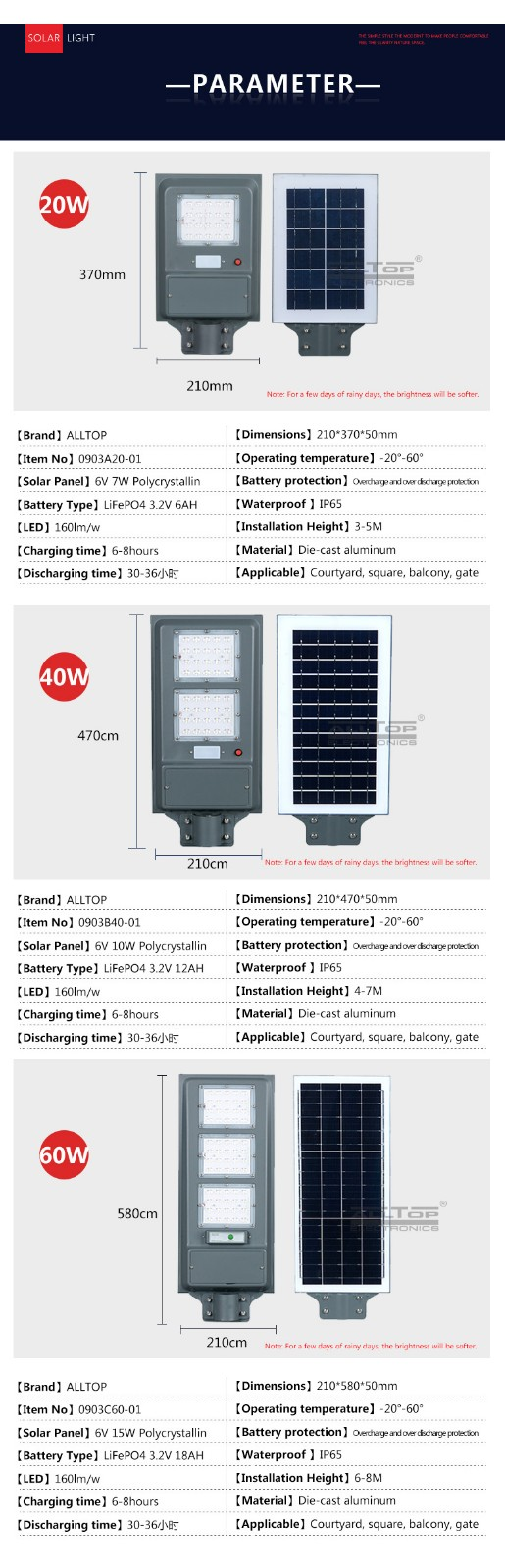ALLTOP -Find Solar Led Lights Integrated Solar Street Light Price-6