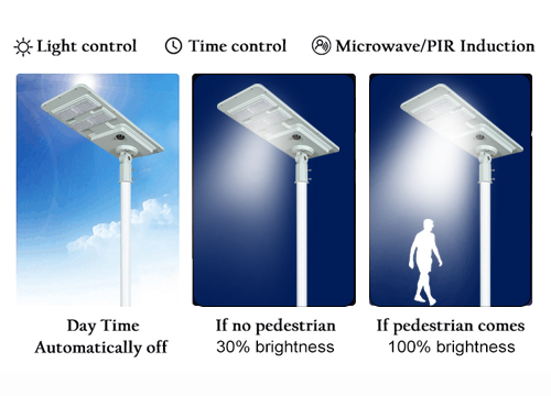 adjustable angle outside solar lights long lifespan for road-8