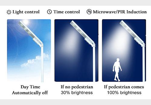 ALLTOP solar led lights long lifespan for highway-8
