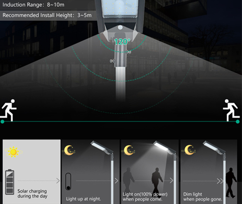 product-ALLTOP -led solar street light -img
