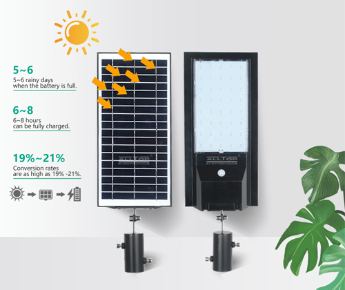 factory price 12w solar street light supplier for landscape-6