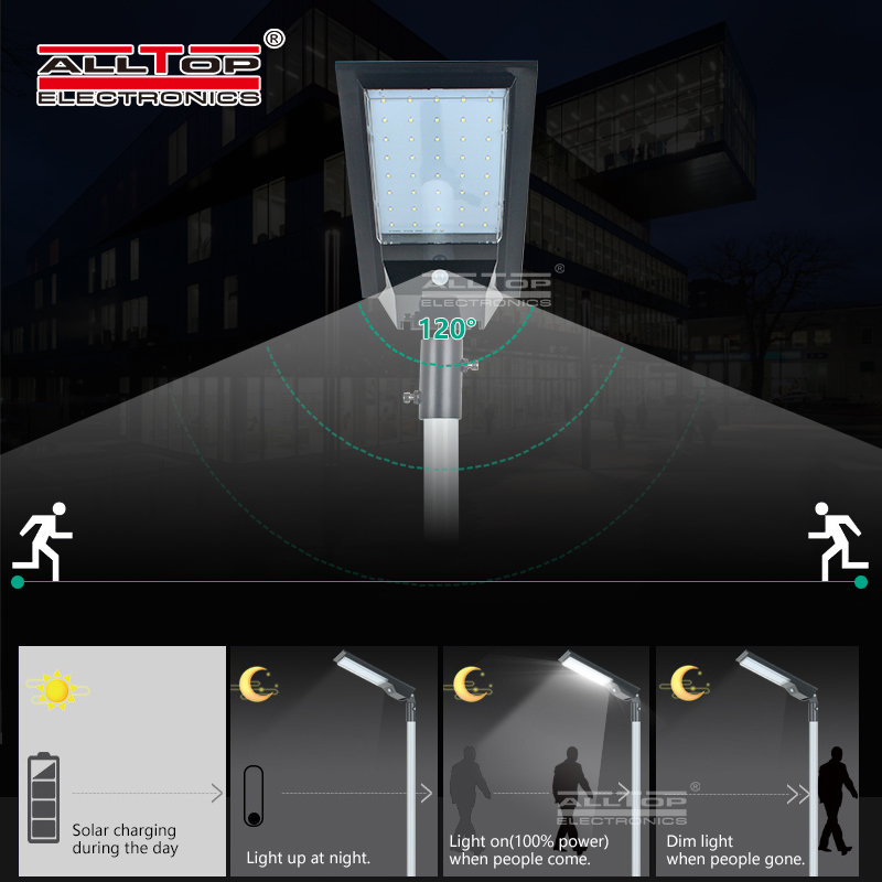 energy-saving 12w solar street light wholesale for lamp-10