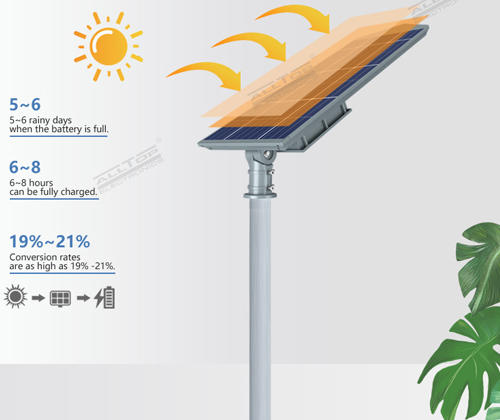 ALLTOP waterproof all in one solar street courtyard light supplier for highway
