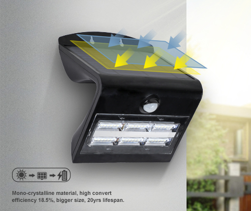 ALLTOP modern solar pir wall light manufacturer highway lighting-6