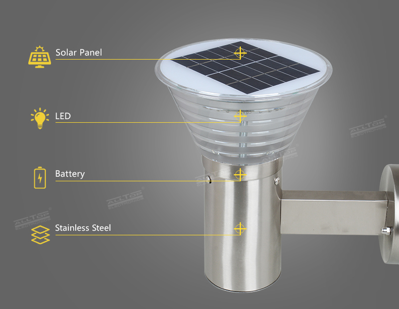 ALLTOP modern china solar wall light manufacturer for camping-5