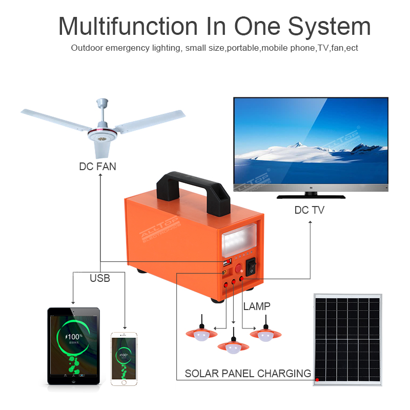 product-ALLTOP New product Solar Energy Powered 20w 40w 60w Solar System-ALLTOP -img-1
