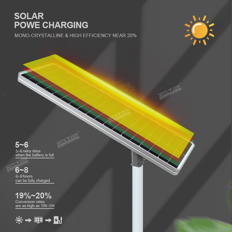 product-ALLTOP 50W 100W 150W 200W IP65 outdoor integrated motion sensor all in one solar led street -1
