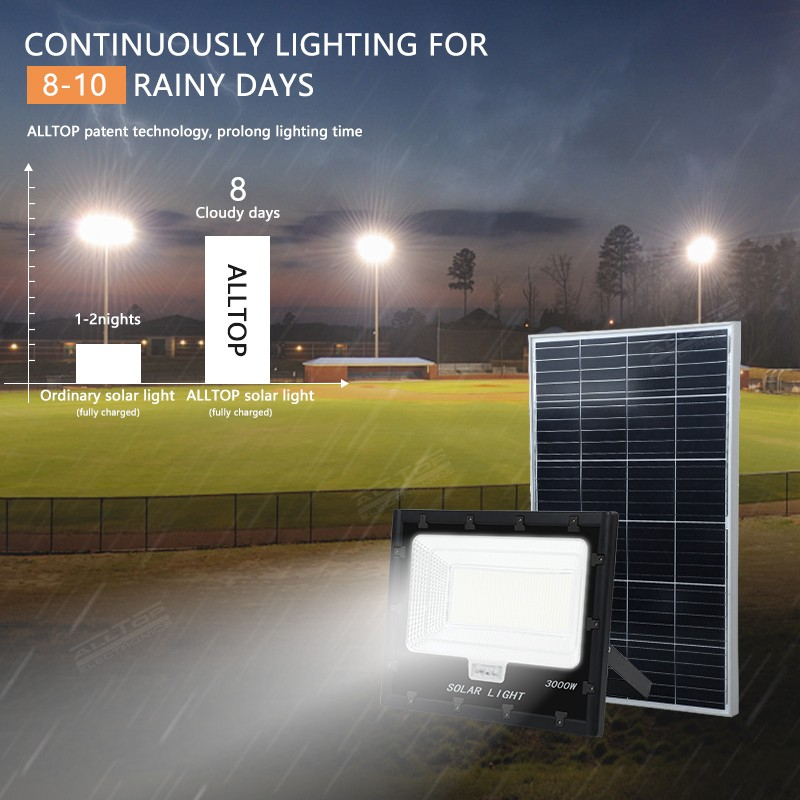 product-ALLTOP -ALLTOP High Power Outdoor Waterproof IP65 3000W LED Solar Flood Light-img-1