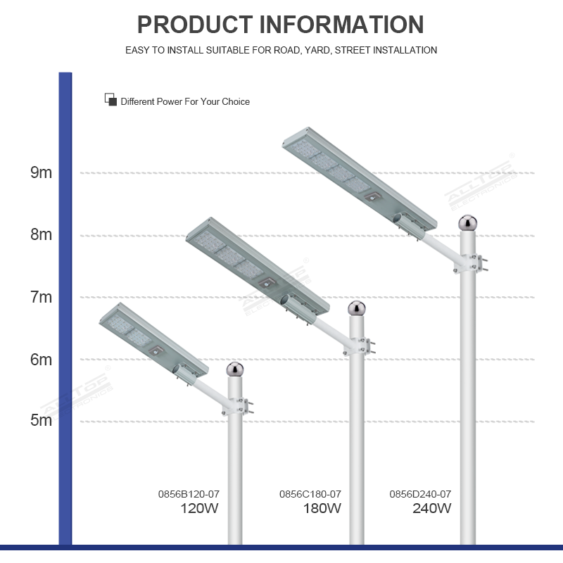 product-ALLTOP -ALLTOP Hot products all in one die-cast aluminum outdoor solar lights-img-1