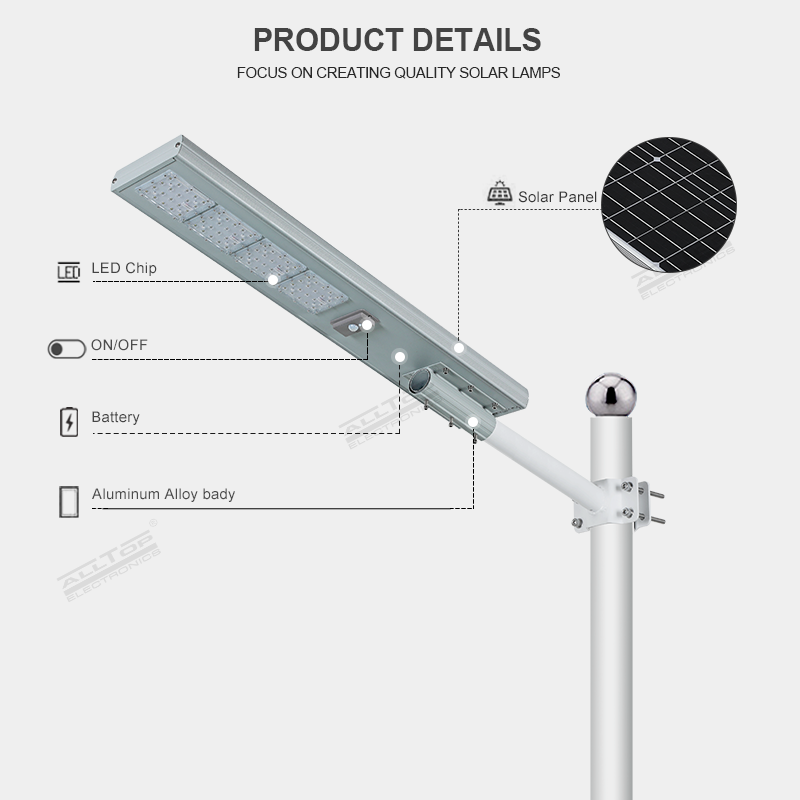 product-ALLTOP Hot products all in one die-cast aluminum outdoor solar lights-ALLTOP -img-1