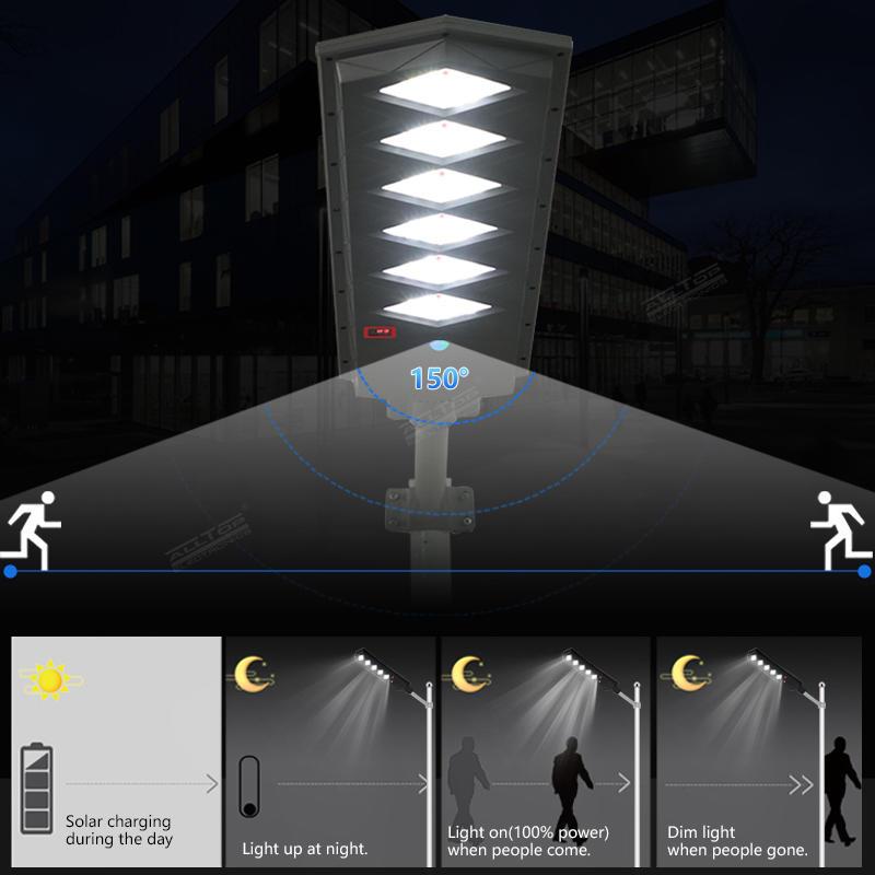 ALLTOP New Arrival 50w 100w 150w 200w 250w 300w Ip65 Waterproof ABS Smd Outdoor All In One Solar Led Street Light