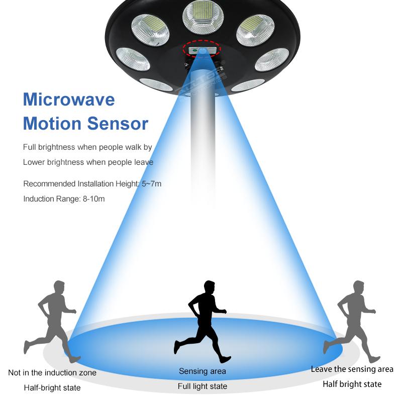 product-ALLTOP -ALLTOP Outdoor waterproof IP65 microwave motion sensor street light LED solar garden