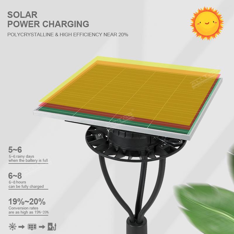ALLTOP new outdoor garden road waterproof IP65 solar LED garden light