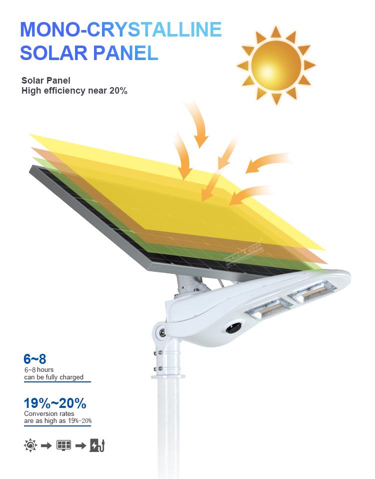 product-ALLTOP PIR motion sensor outdoor solar street light-ALLTOP -img