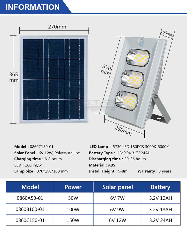 ALLTOP -High Brightness Energy Saving Outdoor Abs Ip65 50w 100w 150w Solar Led-2